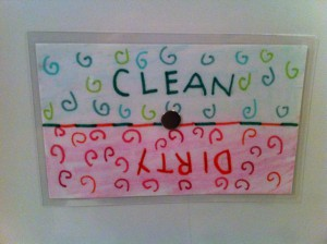 "Delegate after-meal cleanup with a homemade ""Clean/Dirty"" dishwasher sign"